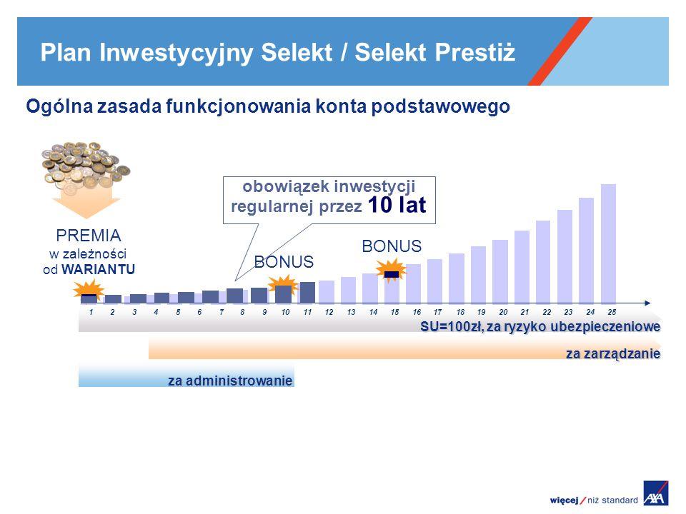 Plan Inwestycyjny Selekt / Selekt Prestiż PREMIA w zależności od WARIANTU BONUS 12345678910111213141516171819202122232425 SU=100zł, za ryzyko ubezpiec