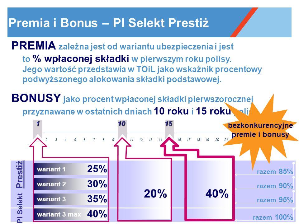 Prestiż PI Selekt Prestiż 12345678910111213141516171819202122232425… BONUSY jako procent wpłaconej składki pierwszorocznej przyznawane w ostatnich dni