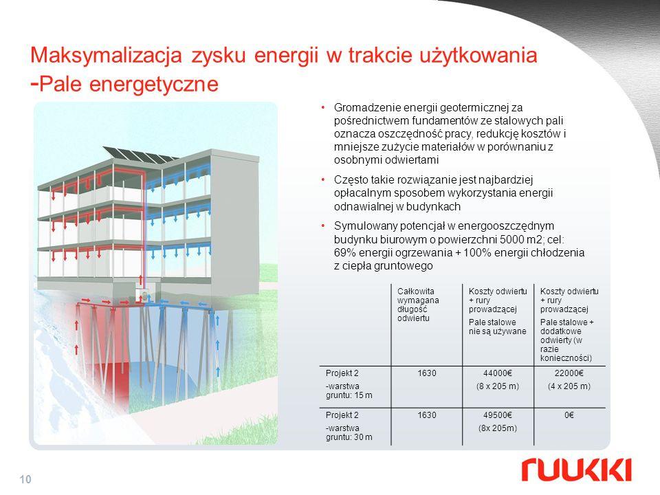 10 Maksymalizacja zysku energii w trakcie użytkowania - Pale energetyczne Gromadzenie energii geotermicznej za pośrednictwem fundamentów ze stalowych