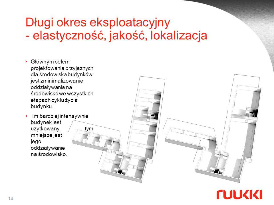 14 Długi okres eksploatacyjny - elastyczność, jakość, lokalizacja Głównym celem projektowania przyjaznych dla środowiska budynków jest zminimalizowani