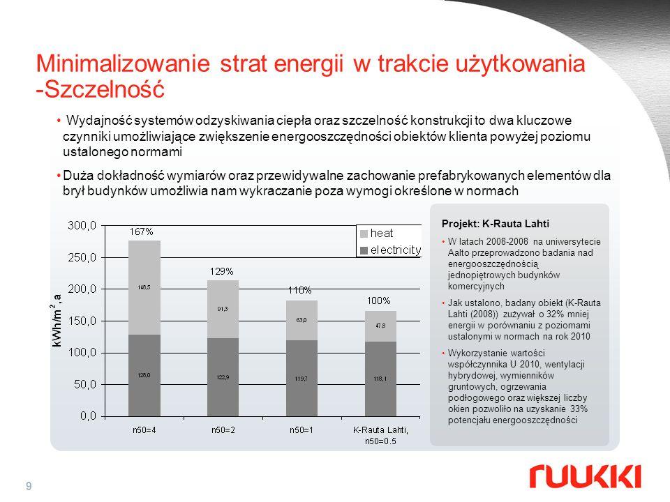 9 Wydajność systemów odzyskiwania ciepła oraz szczelność konstrukcji to dwa kluczowe czynniki umożliwiające zwiększenie energooszczędności obiektów kl