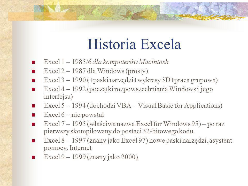 Historia Excela Excel 1 – 1985/6 dla komputerów Macintosh Excel 2 – 1987 dla Windows (prosty) Excel 3 – 1990 (+paski narzędzi+wykresy 3D+praca grupowa) Excel 4 – 1992 (początki rozpowszechniania Windows i jego interfejsu) Excel 5 – 1994 (dochodzi VBA – Visual Basic for Applications) Excel 6 – nie powstał Excel 7 – 1995 (właściwa nazwa Excel for Windows 95) – po raz pierwszy skompilowany do postaci 32-bitowego kodu.