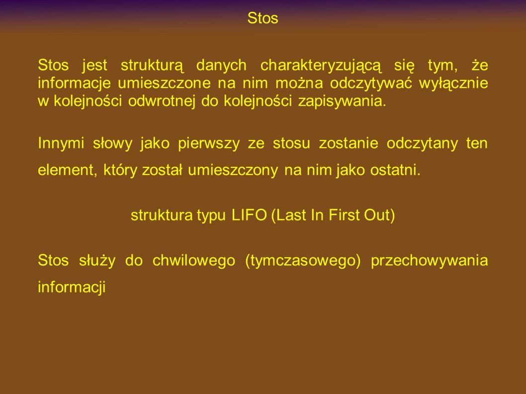 Stos Stos jest strukturą danych charakteryzującą się tym, że informacje umieszczone na nim można odczytywać wyłącznie w kolejności odwrotnej do kolejności zapisywania.