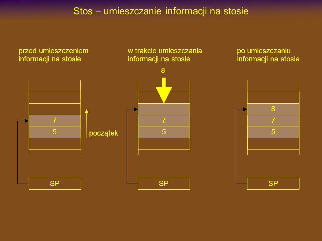 SP 7 5 Stos – umieszczanie informacji na stosie początek przed umieszczeniem informacji na stosie SP 7 5 8 po umieszczaniu informacji na stosie SP 7 5 w trakcie umieszczania informacji na stosie 8