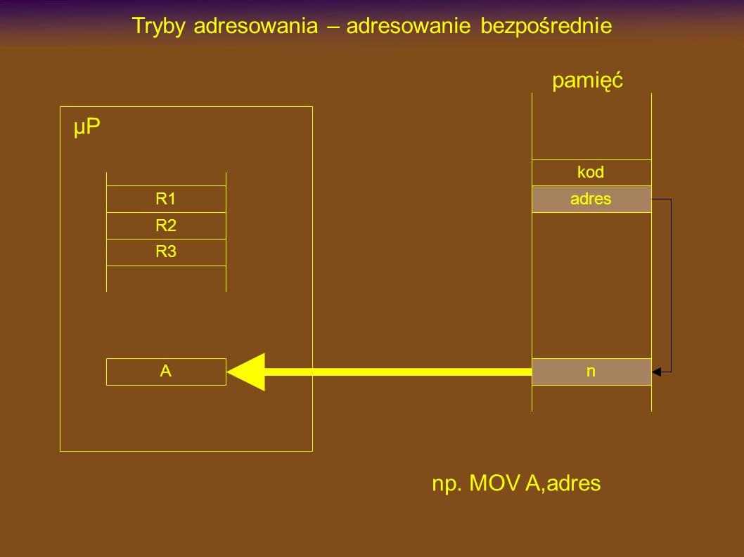 kod Tryby adresowania – adresowanie pośrednie R1 pamięć np. MOV A,@R1 n µP R1 R2 R3 A