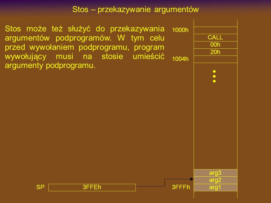 1000h CALL Stos – przekazywanie argumentów 00h 20h 3FFEharg1 SP 1004h arg2 arg3 Stos może też służyć do przekazywania argumentów podprogramów.