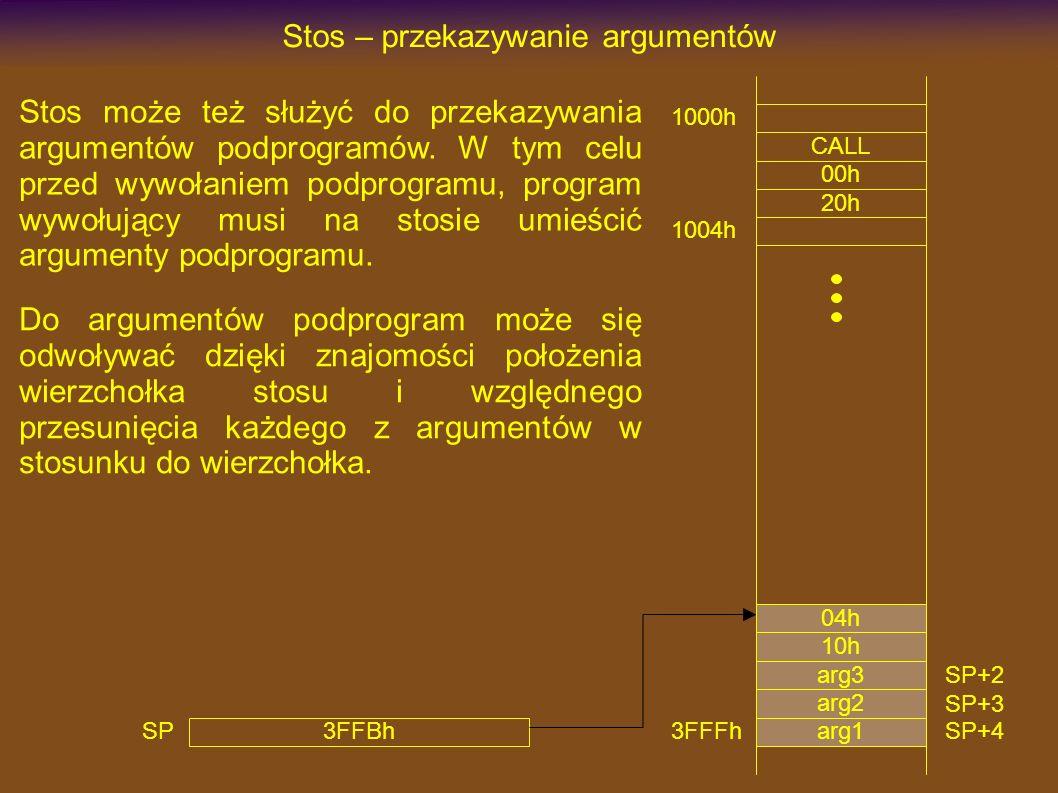 1000h CALL Stos – przekazywanie argumentów 00h 20h 3FFBh SP 1004h arg3 Stos może też służyć do przekazywania argumentów podprogramów.