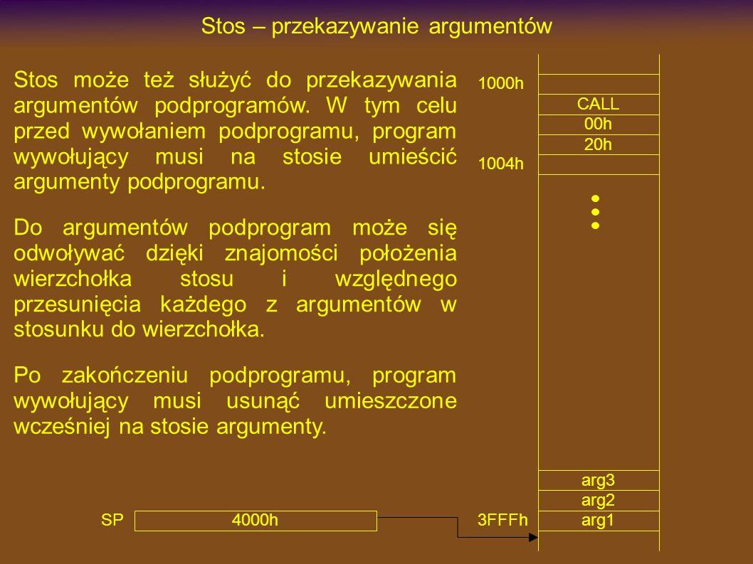 1000h CALL Stos – przekazywanie argumentów 00h 20h 4000h SP 1004h arg3 Stos może też służyć do przekazywania argumentów podprogramów.