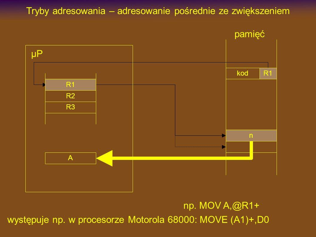 kod Tryby adresowania – adresowanie pośrednie ze zwiększeniem R1 pamięć np.