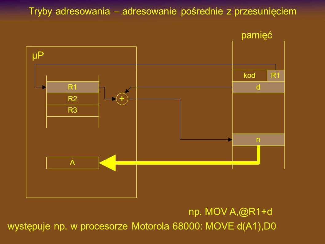 kod Tryby adresowania – adresowanie pośrednie z przesunięciem µP R1 R2 R3 R1 pamięć A np.