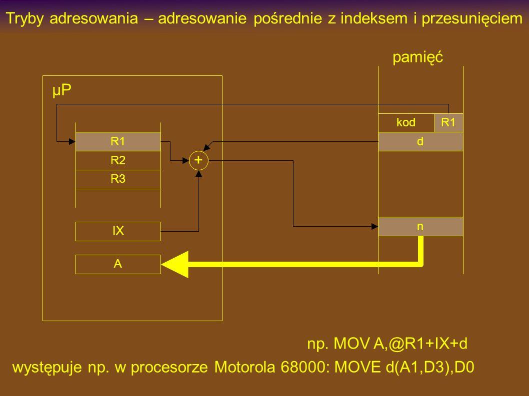 kod Tryby adresowania – adresowanie pośrednie z indeksem i przesunięciem µP R1 R2 R3 R1 pamięć A np.