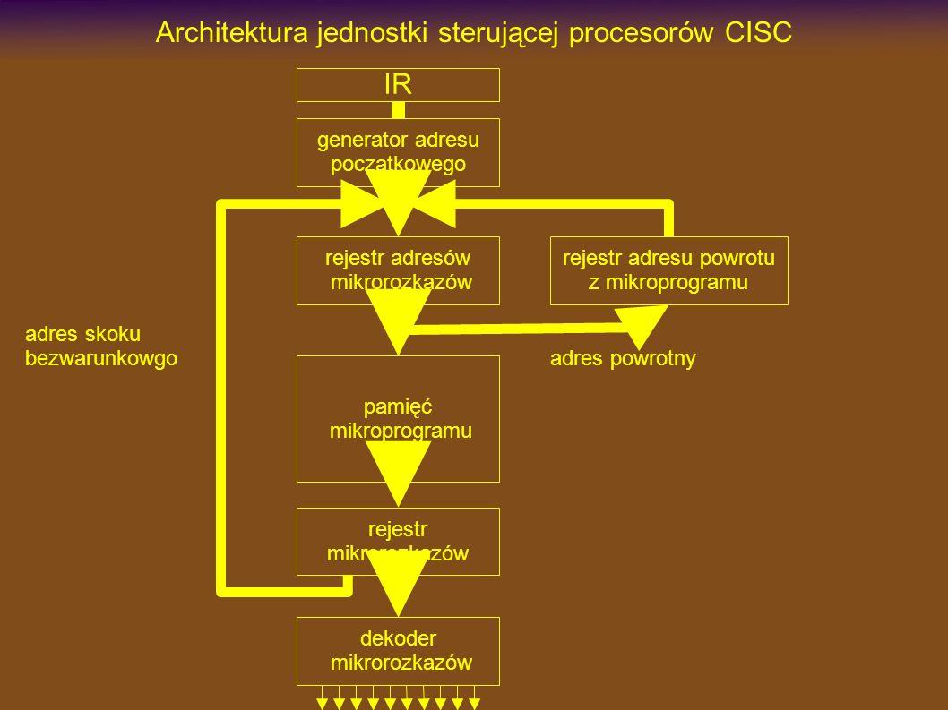 Architektura jednostki sterującej procesorów CISC IR generator adresu początkowego rejestr adresów mikrorozkazów rejestr adresu powrotu z mikroprogramu pamięć mikroprogramu rejestr mikrorozkazów dekoder mikrorozkazów adres skoku bezwarunkowgo adres powrotny