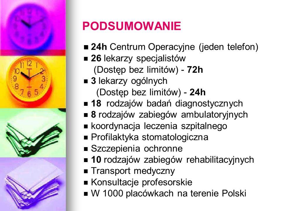 PODSUMOWANIE 24h Centrum Operacyjne (jeden telefon) 26 lekarzy specjalistów (Dostęp bez limitów) - 72h 3 lekarzy ogólnych (Dostęp bez limitów) - 24h 1