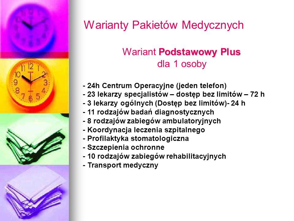 Warianty Pakietów Medycznych Podstawowy Plus Wariant Podstawowy Plus dla 1 osoby - 24h Centrum Operacyjne (jeden telefon) - 23 lekarzy specjalistów –