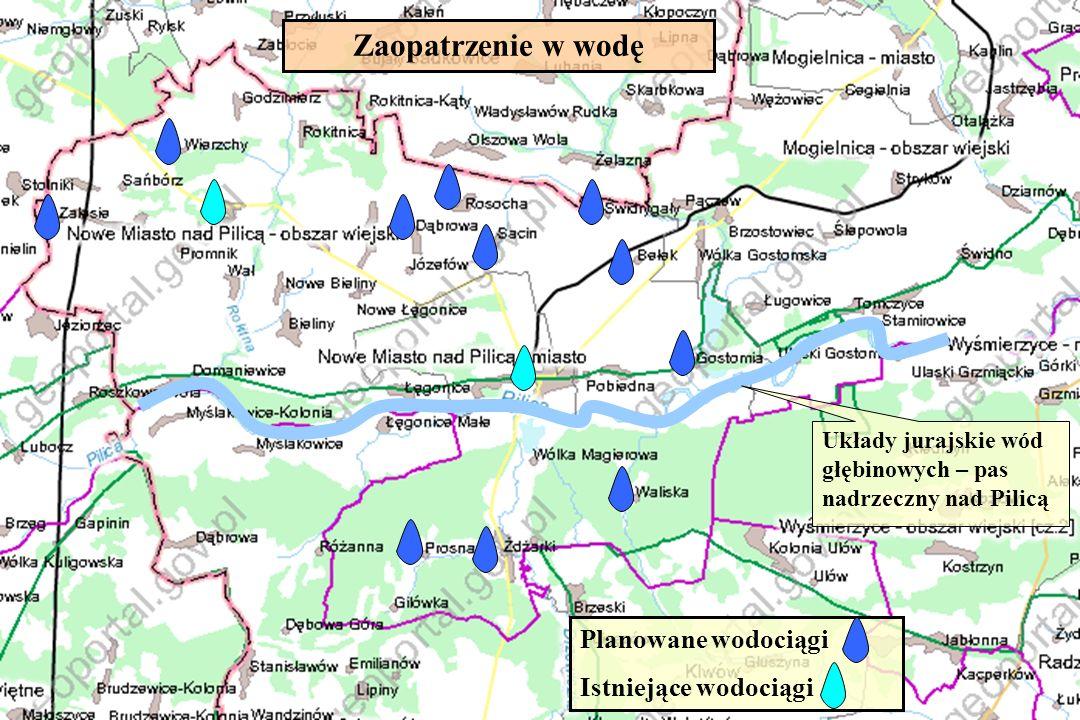 Zaopatrzenie w wodę Planowane wodociągi Istniejące wodociągi Układy jurajskie wód głębinowych – pas nadrzeczny nad Pilicą