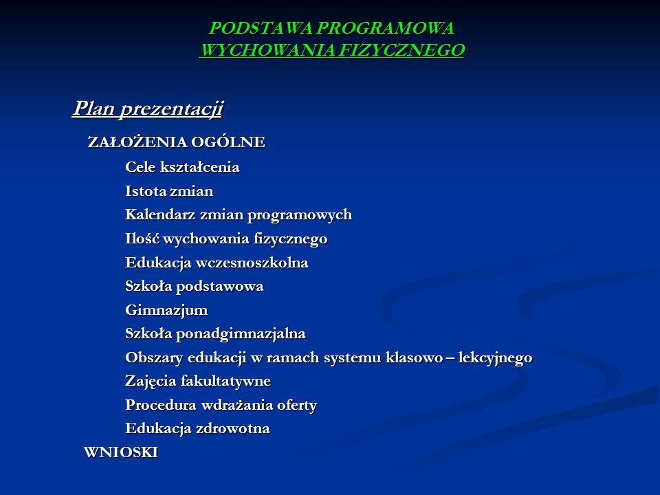 PODSTAWA PROGRAMOWA WF PODSTAWA PROGRAMOWA WF obszary edukacji w ramach systemu klasowo – lekcyjnego Diagnoza sprawności i aktywności fizycznej oraz rozwoju fizycznego Sporty całego życia i wypoczynek Trening zdrowotny Bezpieczna aktywność fizyczna i higiena osobista TaniecSport Edukacja zdrowotna