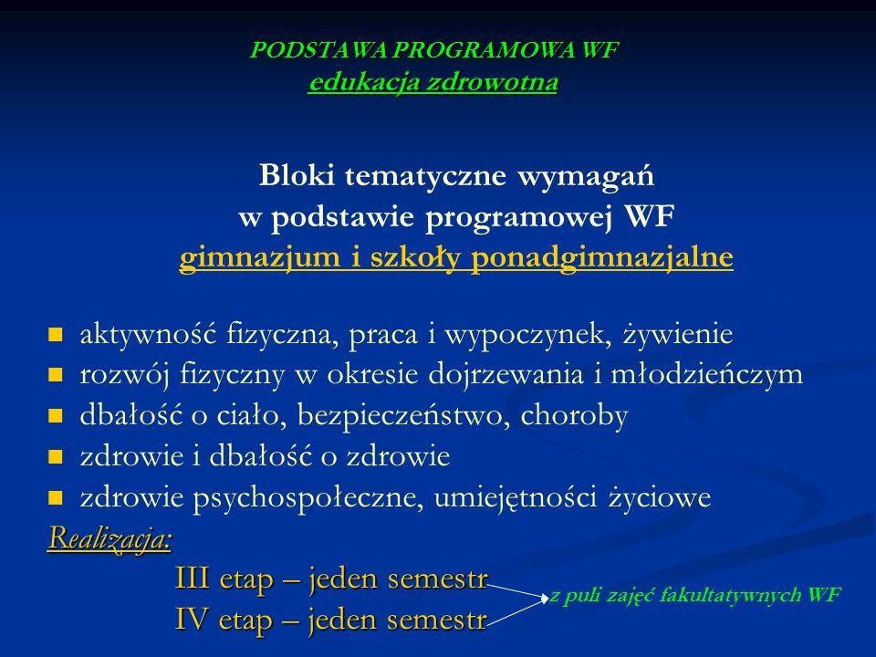 PODSTAWA PROGRAMOWA WF edukacja zdrowotna Bloki tematyczne wymagań w podstawie programowej WF gimnazjum i szkoły ponadgimnazjalne aktywność fizyczna,