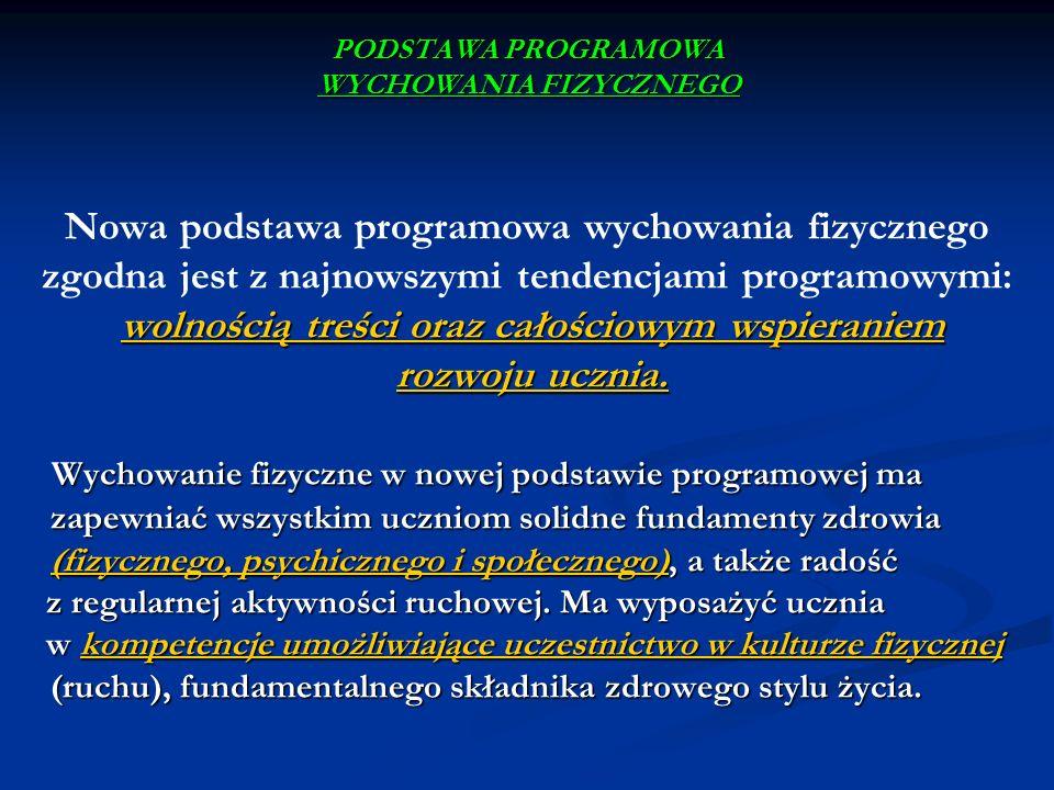 PODSTAWA PROGRAMOWA WF cele kształcenia II ETAP EDUKACJI Bezpieczne uczestnictwo w aktywności fizycznej o charakterze rekreacyjnym i sportowym ze zrozumieniem jej znaczenia dla zdrowia III ETAP EDUKACJI III ETAP EDUKACJI Dbałość o sprawność fizyczną, prawidłowy rozwój, zdrowie fizyczne, psychiczne i społeczne oraz zrozumienie związku aktywności fizycznej ze zdrowiem IV ETAP EDUKACJI Przygotowanie do całożyciowej aktywności fizycznej oraz ochrona i doskonalenie zdrowia własnego oraz innych