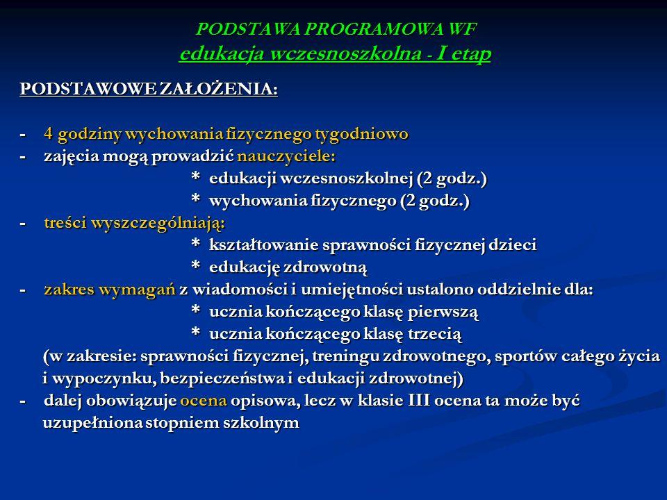 PODSTAWA PROGRAMOWA WF szkoła podstawowa - II etap PODSTAWOWE ZAŁOŻENIA: - 4 godz.