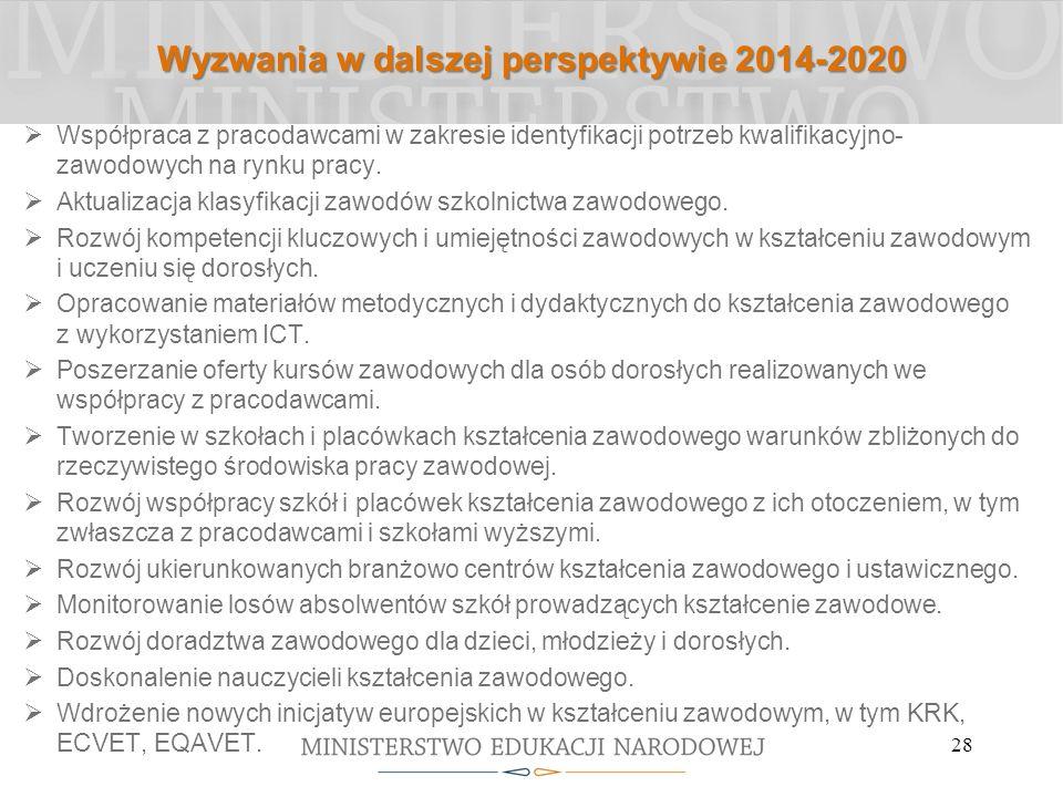 Wyzwania w dalszej perspektywie 2014-2020 Współpraca z pracodawcami w zakresie identyfikacji potrzeb kwalifikacyjno- zawodowych na rynku pracy. Aktual