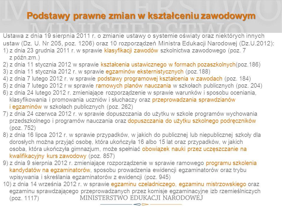 Ustawa z dnia 19 sierpnia 2011 r. o zmianie ustawy o systemie oświaty oraz niektórych innych ustaw (Dz. U. Nr 205, poz. 1206) oraz 10 rozporządzeń Min
