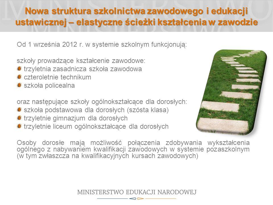 Nowa struktura szkolnictwa zawodowego i edukacji ustawicznej – elastyczne ścieżki kształcenia w zawodzie Od 1 września 2012 r. w systemie szkolnym fun