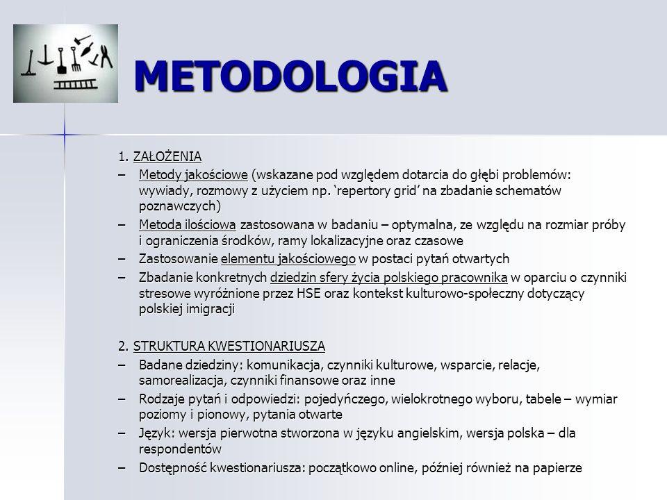METODOLOGIA METODOLOGIA 3.