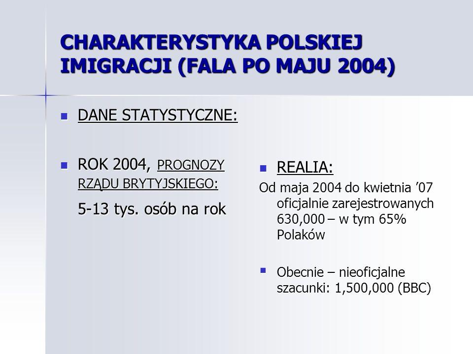 CHARAKTERYSTYKA POLSKIEJ IMIGRACJI (FALA PO MAJU 2004) - 2 DEBATA PUBLICZNA DEBATA PUBLICZNANEGATYWNE: –zalanie tanią siłą roboczą, zabieranie pracy Brytyjczykom, –przeciążenie systemu socjalnego (szkoły, służba zdrowia, zasiłki) –zwiększenie przestępczości