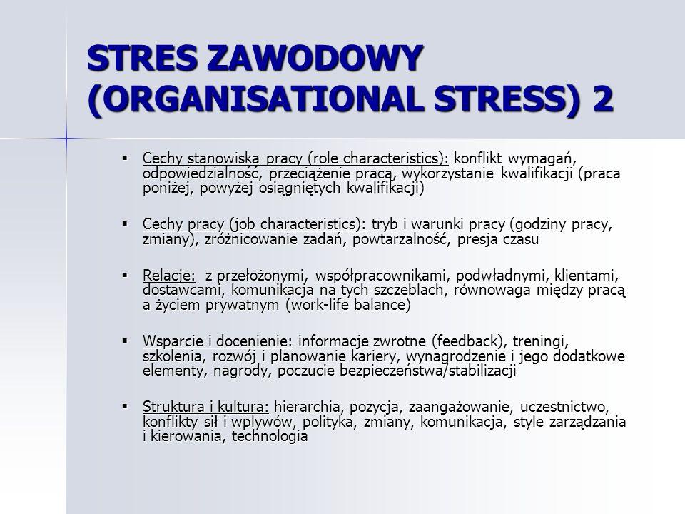 Symptomy stresu na poziomie indywidualnym (przykłady): Symptomy stresu na poziomie indywidualnym (przykłady): Fizyczne: bóle głowy, przemęczenie, problemy ze snem, zawroty głowy, mdłości, problemy żołądkowe, trawienne, napięcie mięśni (kręgosłupa, szyi), obniżona odporność, zgrzytanie zębami Fizyczne: bóle głowy, przemęczenie, problemy ze snem, zawroty głowy, mdłości, problemy żołądkowe, trawienne, napięcie mięśni (kręgosłupa, szyi), obniżona odporność, zgrzytanie zębami Emocjonalne: zdenerwowanie, napięcie, frustracja, zmiany nastroju, koszmary, rozdrażnienie, depresja, zamartwianie się, obniżone poczucie własnej wartości Emocjonalne: zdenerwowanie, napięcie, frustracja, zmiany nastroju, koszmary, rozdrażnienie, depresja, zamartwianie się, obniżone poczucie własnej wartości Duchowe: poczucie pustki, brak sensu istnienia, brak znaczenia, kierunku drogi życiowej, nieumiejętność przebaczenia, cynizm, potrzeba wykazania się za wszelką cenę, negatywny dialog ze sobą Duchowe: poczucie pustki, brak sensu istnienia, brak znaczenia, kierunku drogi życiowej, nieumiejętność przebaczenia, cynizm, potrzeba wykazania się za wszelką cenę, negatywny dialog ze sobą Umysłowe/mentalne: problemy z pamiecią, słaba koncentracja, niska wydajność pracy, niezrozumienie, zagmatwanie, zamęt, dezorientacja, brak kreatywności, nuda Umysłowe/mentalne: problemy z pamiecią, słaba koncentracja, niska wydajność pracy, niezrozumienie, zagmatwanie, zamęt, dezorientacja, brak kreatywności, nuda Behawioralne: agresja, izolacja, brak zaufania, nietolerancja, nieumiejętność ustalania priorytetów i zarządzania czasem, problemy z podejmowaniem decyzji Behawioralne: agresja, izolacja, brak zaufania, nietolerancja, nieumiejętność ustalania priorytetów i zarządzania czasem, problemy z podejmowaniem decyzji