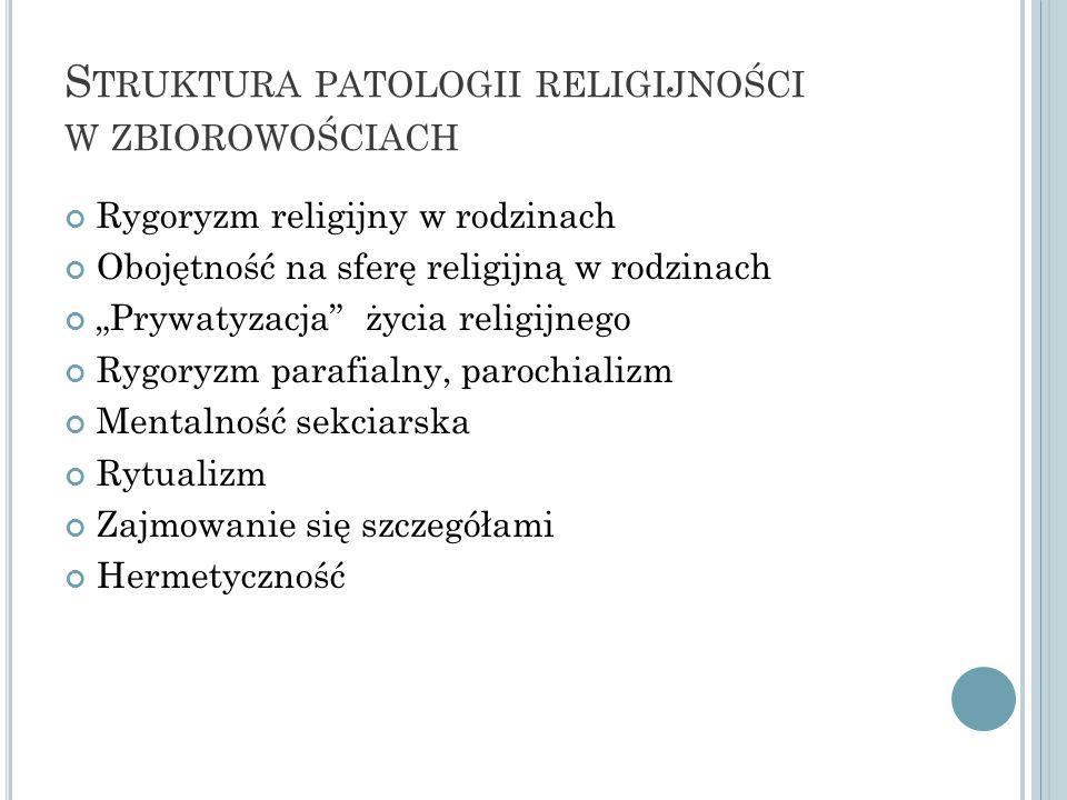 S TRUKTURA PATOLOGII RELIGIJNOŚCI W ZBIOROWOŚCIACH Rygoryzm religijny w rodzinach Obojętność na sferę religijną w rodzinach Prywatyzacja życia religij