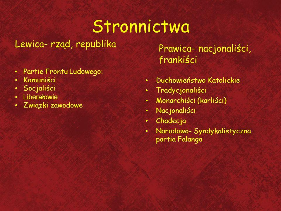 Stronnictwa Duchowieństwo Katolickie Tradycjonaliści Monarchiści (karliści) Nacjonaliści Chadecja Narodowo- Syndykalistyczna partia Falanga Lewica- rz