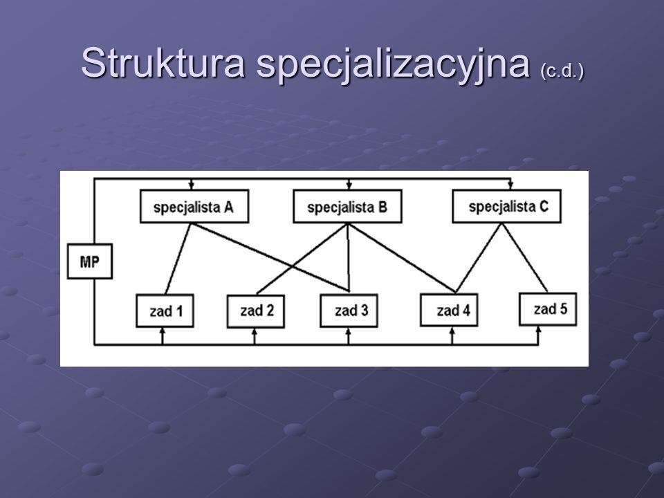 Struktura specjalizacyjna (c.d.)