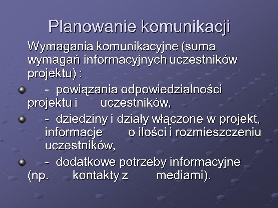 Planowanie komunikacji Wymagania komunikacyjne (suma wymagań informacyjnych uczestników projektu) : - powiązania odpowiedzialności projektu i uczestni