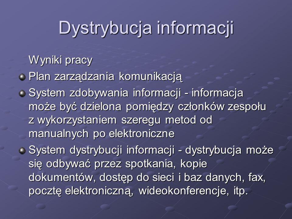 Dystrybucja informacji Wyniki pracy Plan zarządzania komunikacją System zdobywania informacji - informacja może być dzielona pomiędzy członków zespołu