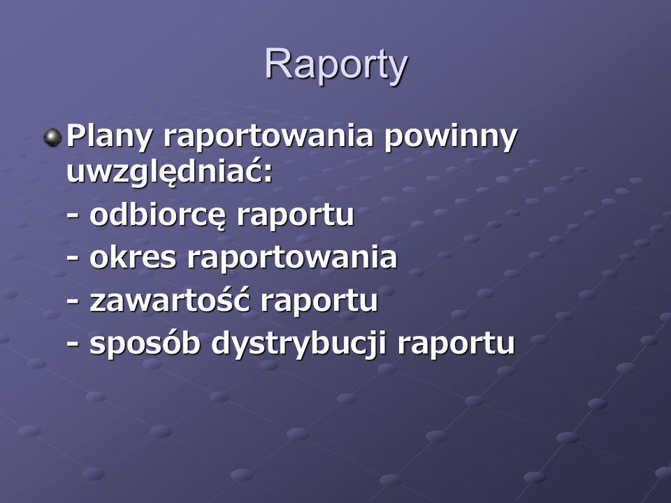 Raporty Plany raportowania powinny uwzględniać: - odbiorcę raportu - okres raportowania - zawartość raportu - sposób dystrybucji raportu