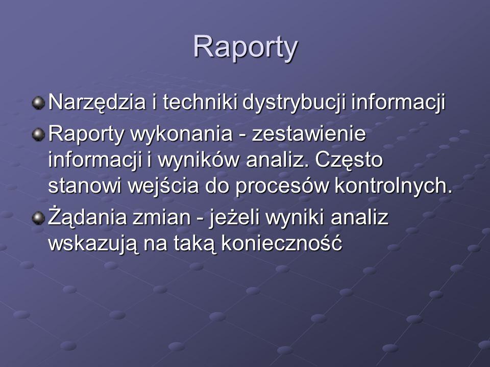 Raporty Narzędzia i techniki dystrybucji informacji Raporty wykonania - zestawienie informacji i wyników analiz. Często stanowi wejścia do procesów ko