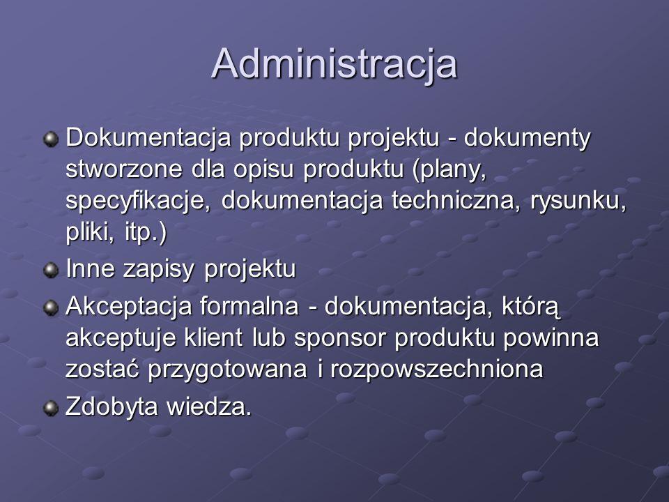 Administracja Dokumentacja produktu projektu - dokumenty stworzone dla opisu produktu (plany, specyfikacje, dokumentacja techniczna, rysunku, pliki, i