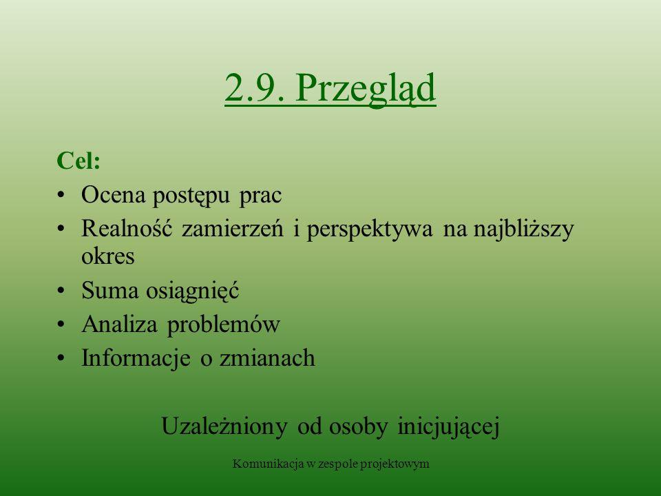 Komunikacja w zespole projektowym 2.9.