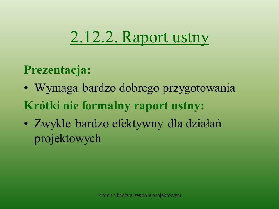 Komunikacja w zespole projektowym 2.12.2.