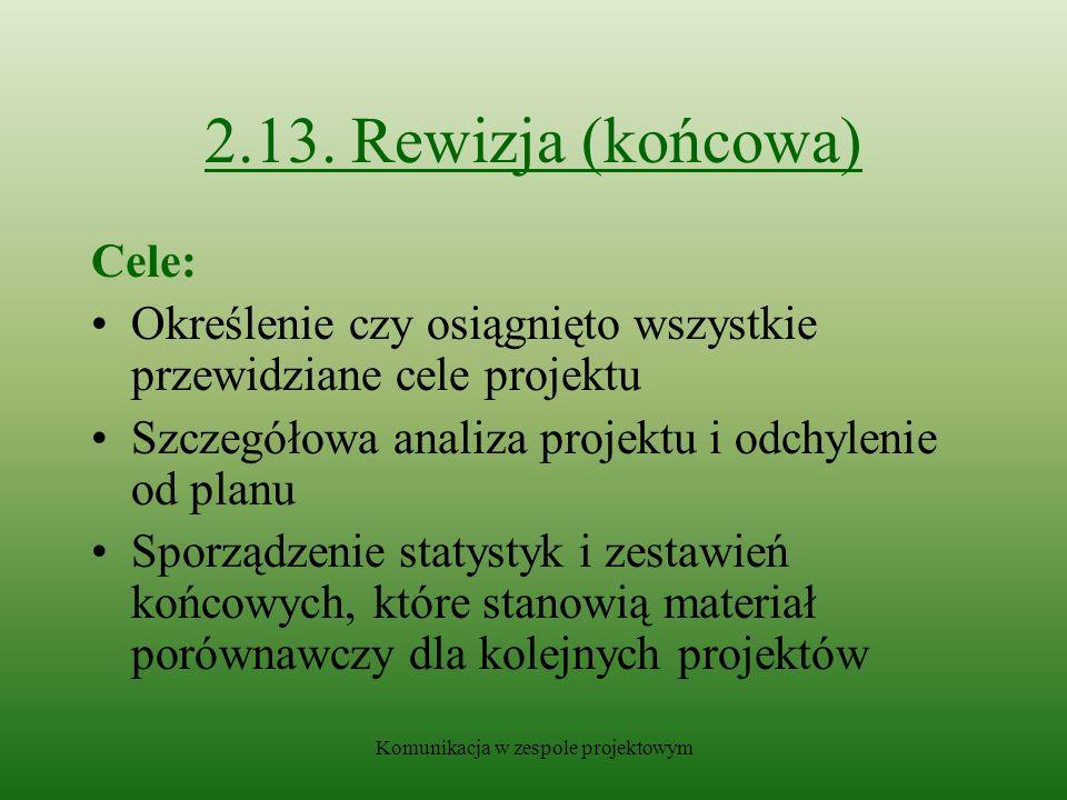 Komunikacja w zespole projektowym 2.13.