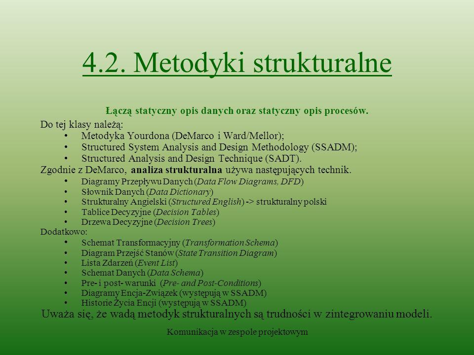 Komunikacja w zespole projektowym 4.2.