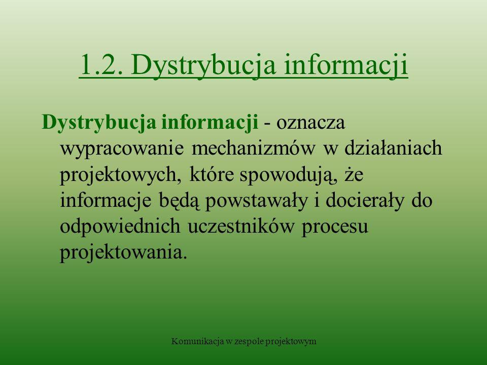 Komunikacja w zespole projektowym 1.2.1.