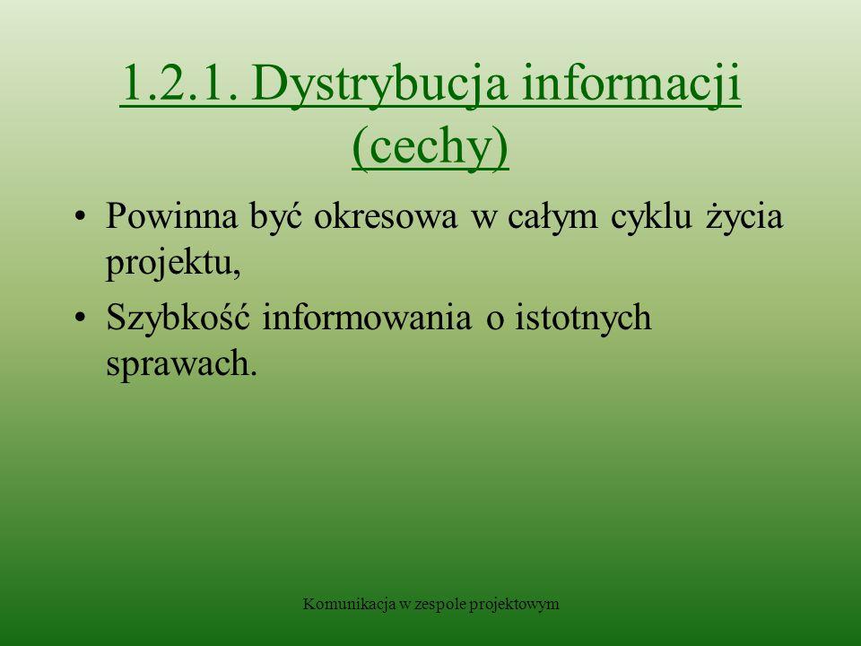 BIBLIOGRAFIA Źródła podstawowe: Zarządzanie projektami informatycznymi: metodyka tworzenia systemów informatycznych, Zdzisław Szyjewski.