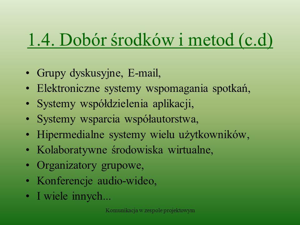Komunikacja w zespole projektowym 1.4.