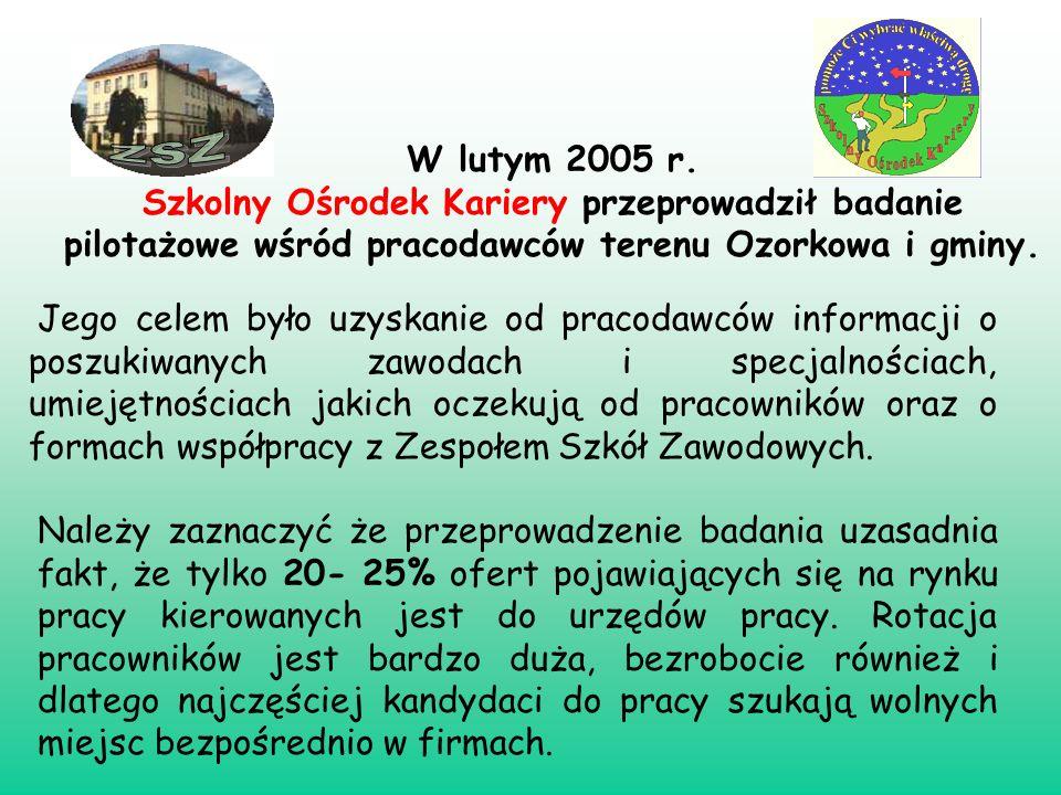 W lutym 2005 r. Szkolny Ośrodek Kariery przeprowadził badanie pilotażowe wśród pracodawców terenu Ozorkowa i gminy. Jego celem było uzyskanie od praco