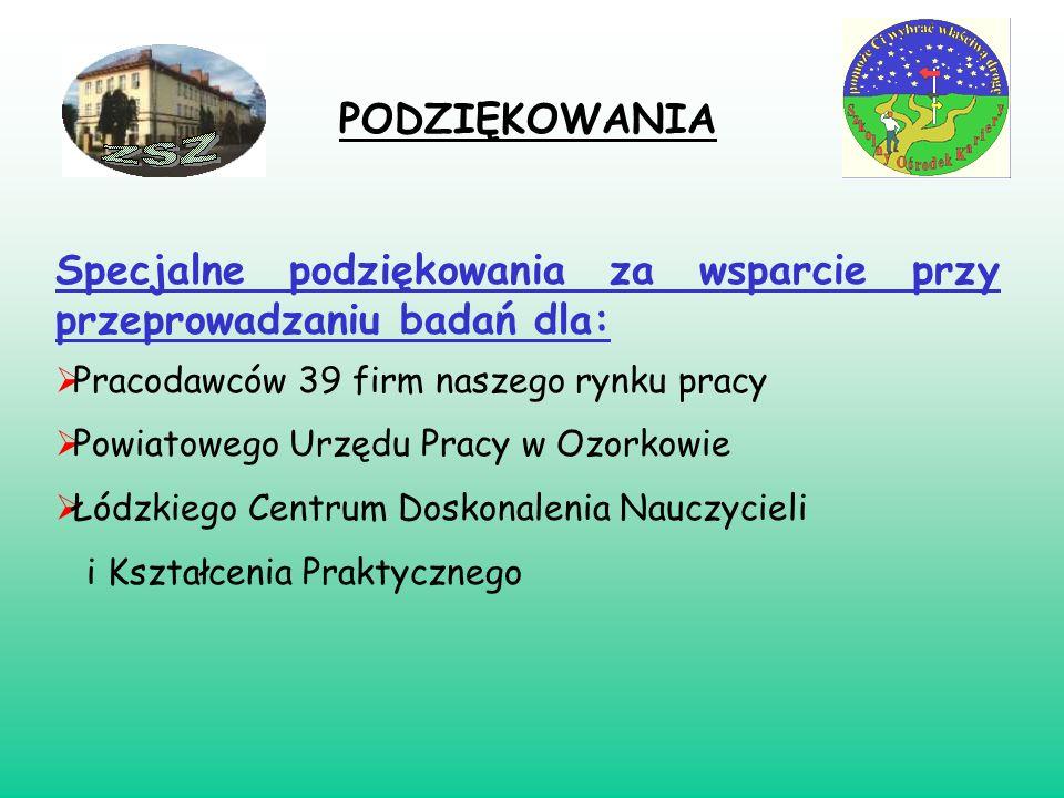 PODZIĘKOWANIA Specjalne podziękowania za wsparcie przy przeprowadzaniu badań dla: Pracodawców 39 firm naszego rynku pracy Powiatowego Urzędu Pracy w O