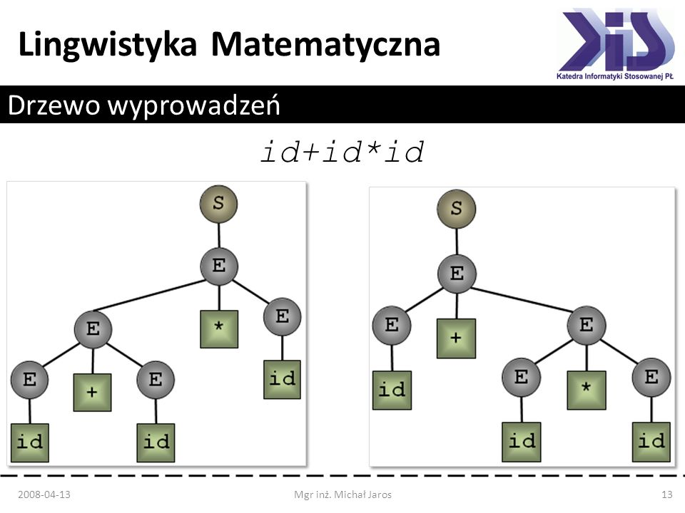 Lingwistyka Matematyczna Drzewo wyprowadzeń id+id*id 2008-04-13Mgr inż. Michał Jaros13