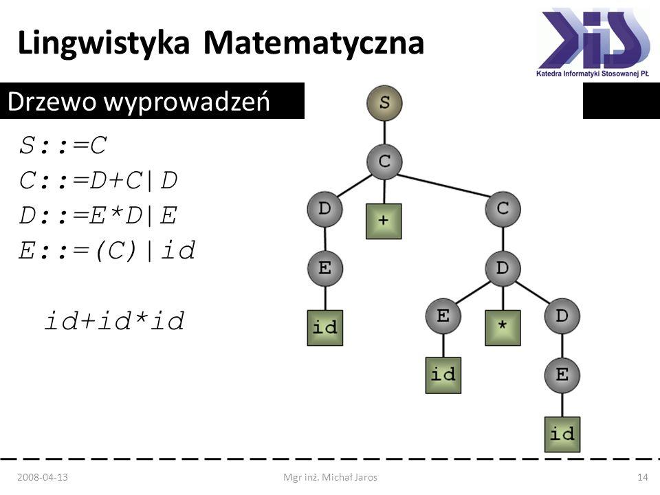 Lingwistyka Matematyczna Drzewo wyprowadzeń S::=C C::=D+C|D D::=E*D|E E::=(C)|id id+id*id 2008-04-13Mgr inż. Michał Jaros14