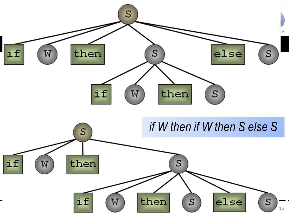 Lingwistyka Matematyczna Drzewo wyprowadzeń 2008-04-13Mgr inż. Michał Jaros16 if W then if W then S else S