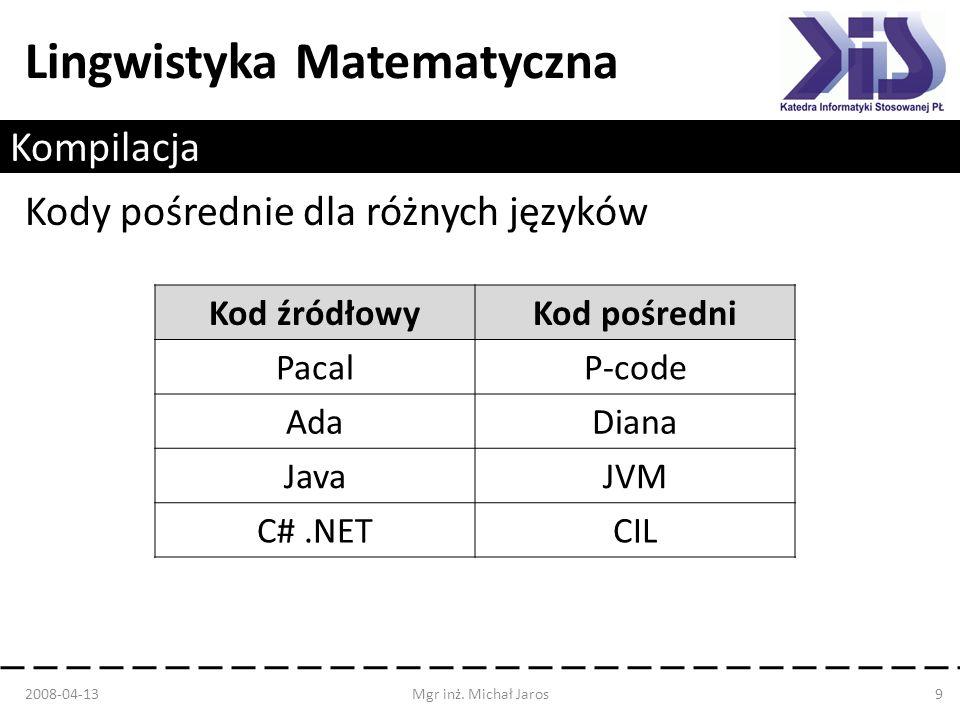 Lingwistyka Matematyczna Kompilacja Kody pośrednie dla różnych języków 2008-04-13Mgr inż. Michał Jaros9 Kod źródłowyKod pośredni PacalP-code AdaDiana